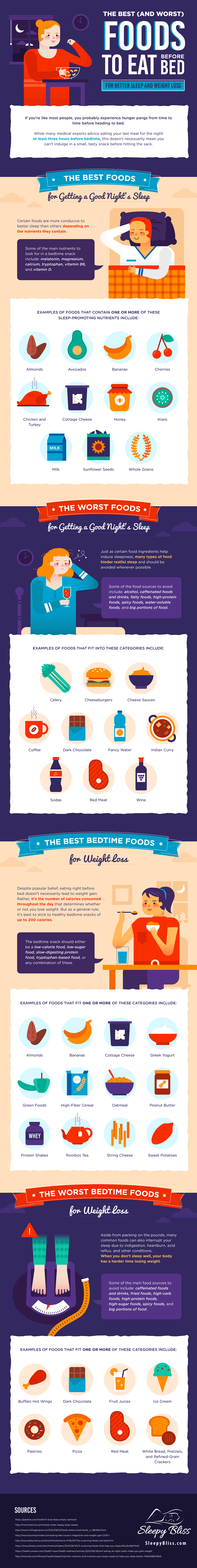 Best (And Worst) Foods To Eat Before Bed [Infographic]