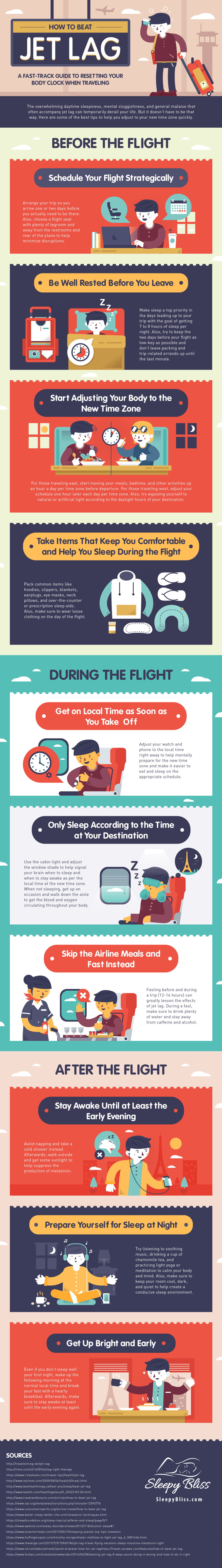 How To Beat Jet Lag [Infographic]