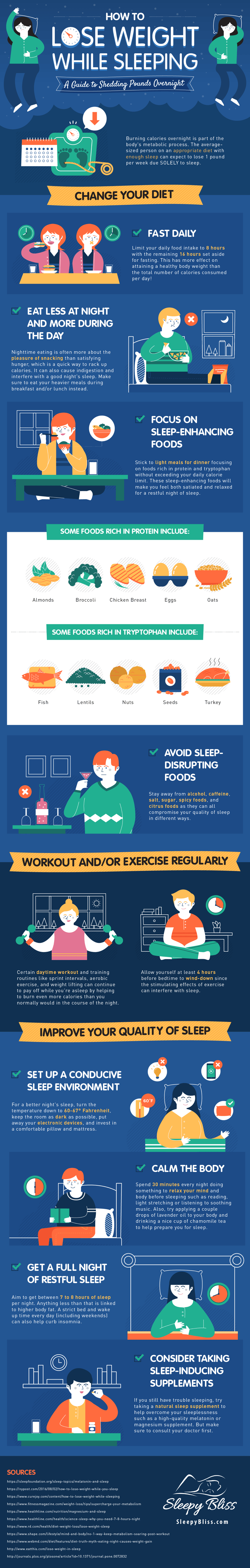 How To Lose Weight While Sleeping [Infographic]
